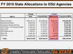 fy 2010 state allocations to osu agencies