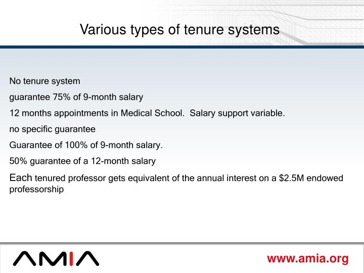 Various types of tenure systems