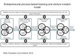 entrepreneurial process based learning and venture creation model