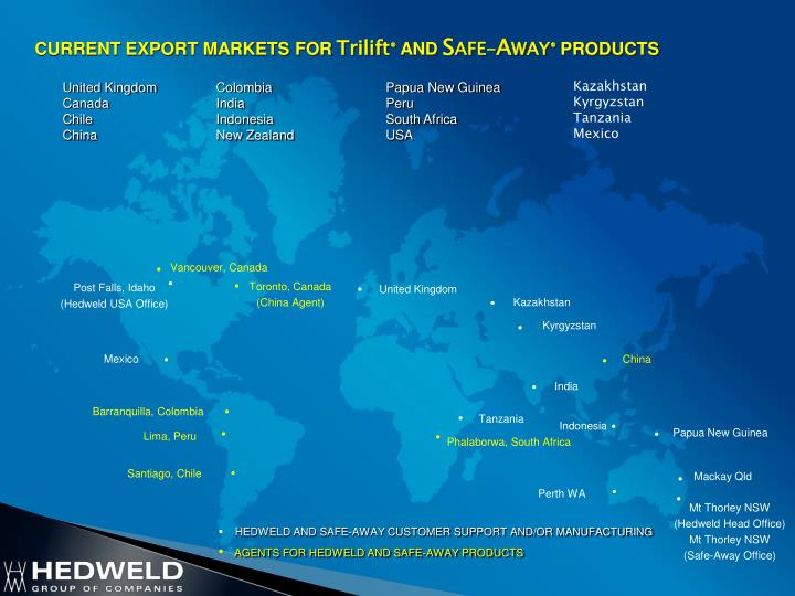 CURRENT EXPORT MARKETS FOR