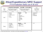 afloat expeditionary mrd support fy14 production status as of 30 jun