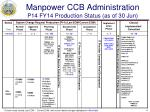 manpower ccb administration p14 fy14 production status as of 30 jun