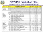 navmac production plan number of products services produced