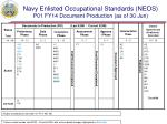 navy enlisted occupational standards neos p01 fy14 document production as of 30 jun