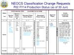 neocs classification change requests p02 fy14 production status as of 30 jun