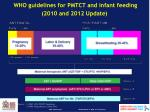 who guidelines for pmtct and infant feeding 2010 and 2012 update