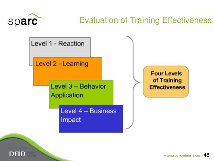 Evaluation of Training Effectiveness