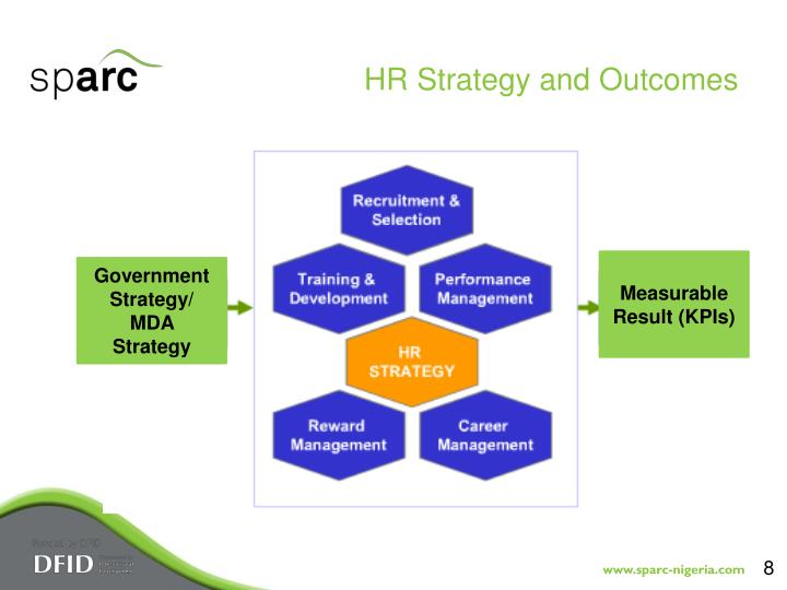 HR Strategy and Outcomes