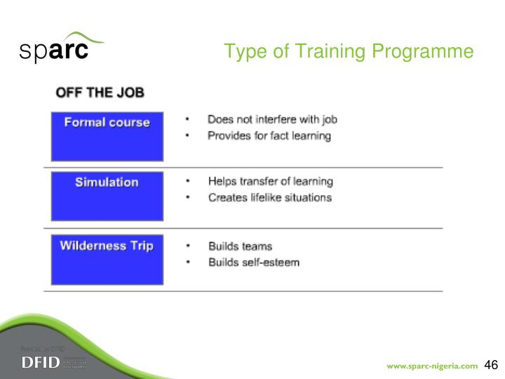 Type of Training Programme