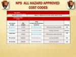 nps all hazard approved cost codes