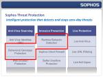 sophos threat protection intelligent protection that detects and stops zero day threats
