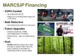 marcs ip financing