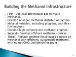 building the methanol infrastructure