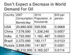 don t expect a decrease in world demand for oil