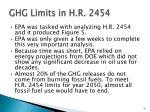 ghg limits in h r 2454