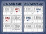 cpd schedule1