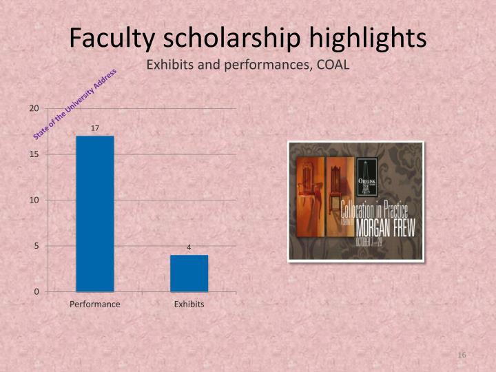 Faculty scholarship highlights
