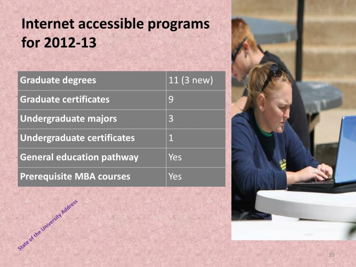 Internet accessible programs for 2012-13