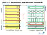 impact of pcb routing techniques on emc performance of hs interfaces case study2