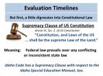 but first a little digression into constitutional law