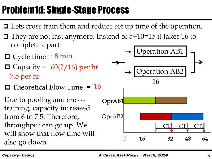 Problem1d: Single-Stage