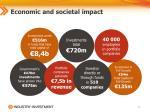 economic and societal impact