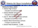 yokota air base installation