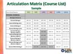 articulation matrix course list sample