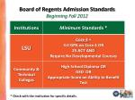 board of regents admission standards beginning fall 2012