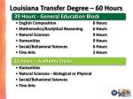 louisiana transfer degree 60 hours