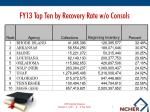 fy13 top ten by recovery rate w o consols