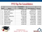 fy13 top ten consolidators