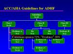 acc aha guidelines for adhf