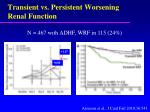 transient vs persistent worsening renal function