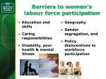 barriers to women s labour force participation1