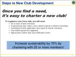 steps to new club development