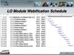 lo module webification schedule