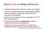 latest trends in college admissions