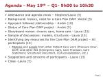 agenda may 19 th q1 9h00 to 10h30