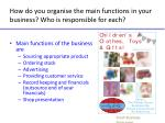 how do you organise the main functions in your business who is responsible for each