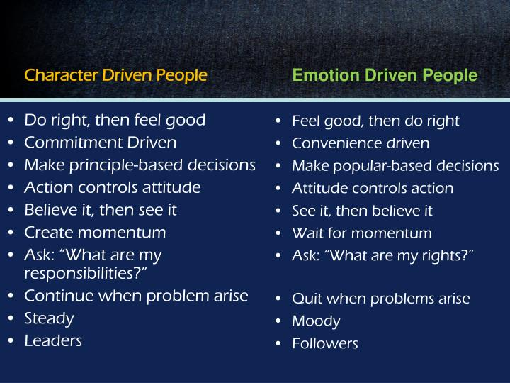 Character Driven People