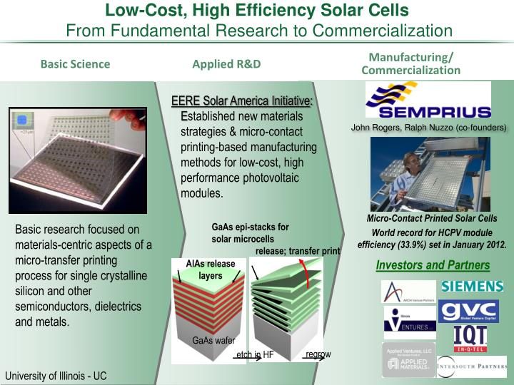 Low-Cost, High Efficiency Solar