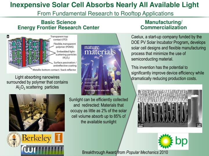 Inexpensive Solar Cell Absorbs Nearly All Available Light