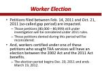 worker election