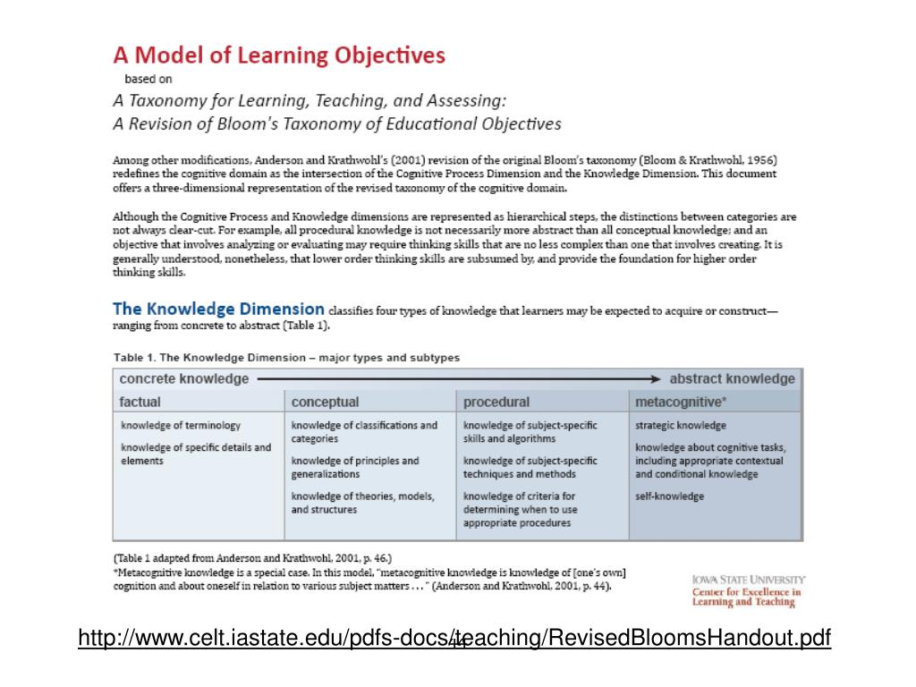 PPT - Introduction to Cooperative Learning and Foundations of Course