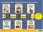 value based care hra based model for enrollee