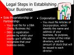 legal steps in establishing your business