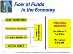 flow of funds in the economy3