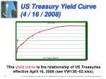 us treasury yield curve 4 16 2008