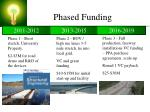 phased funding